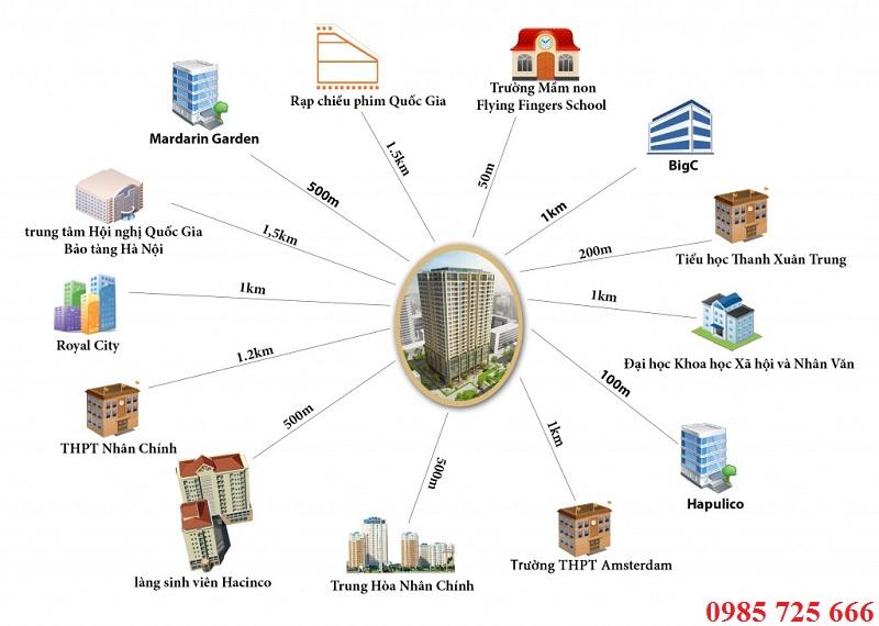 Kết nối Mỹ Sơn Tower 62 Nguyễn Huy Tưởng - Thanh Xuân