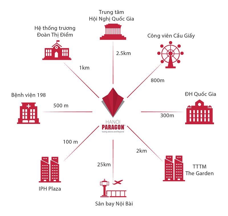 Kết nối khu vực dự án Paragon Tower - Phạm Hùng