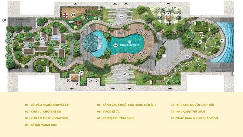 Phân khu chức năng dự án Imperia Garden - 203 Nguyễn Huy Tưởng