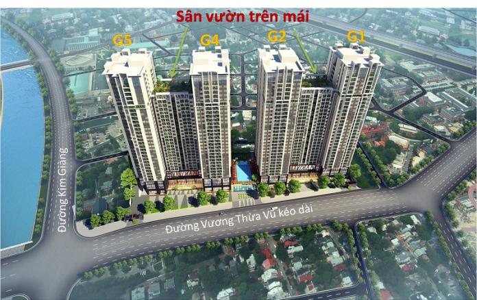 Quy mô dự án chung cư Fivestar 02 Kim Giang