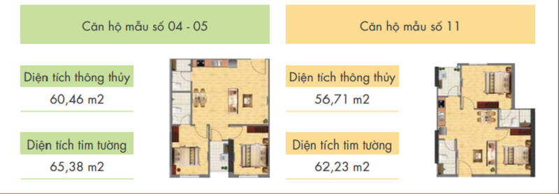Thiết kế căn hộ tòa CT1A - Khu đô thị mới Nghĩa Đô