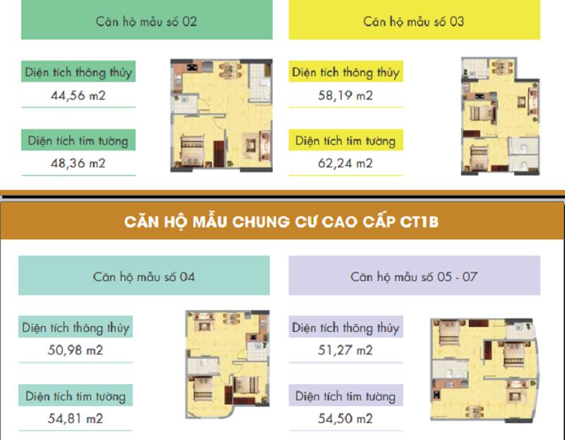 Thiết kế căn hộ tòa CT1B - Khu đô thị mới Nghĩa Đô