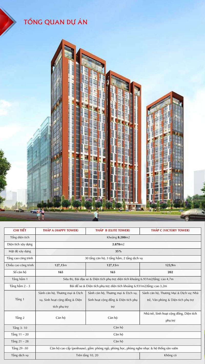 Thông tin tổng quan dự án Paragon Tower - Phạm Hùng