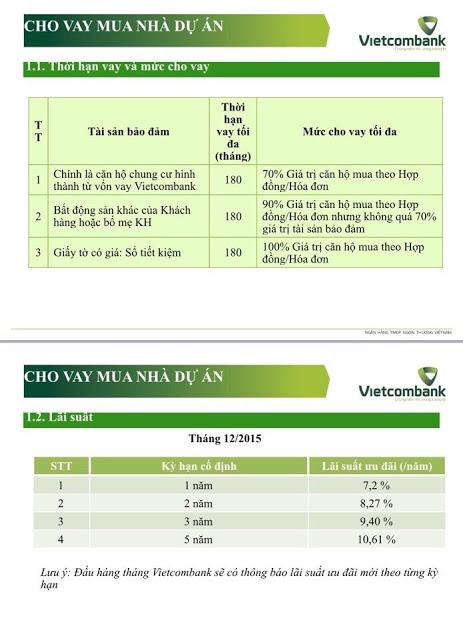 Vietcombank hỗ trợ vay vốn Chung cư CT4 Vimeco