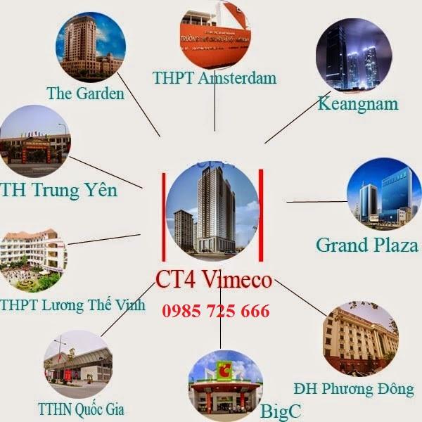 Kết nối Chung Cư CT4 Vimeco
