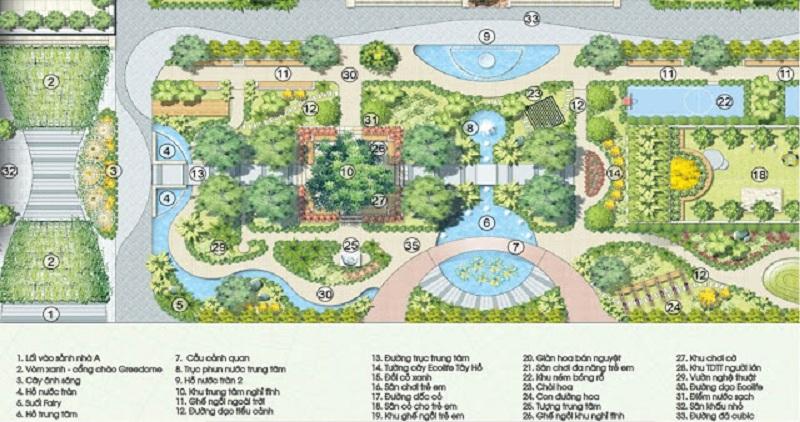 Cảnh quan chung cư Ecolife Tây Hồ