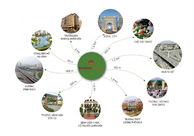 Kết nối khu vực dự án Riverside Garden 349 Vũ Tông Phan
