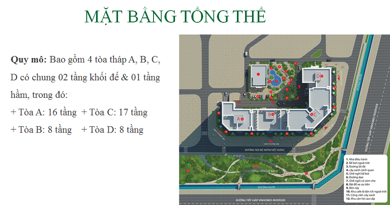 Quy mô dự án Eco City Việt Hưng - Long Biên