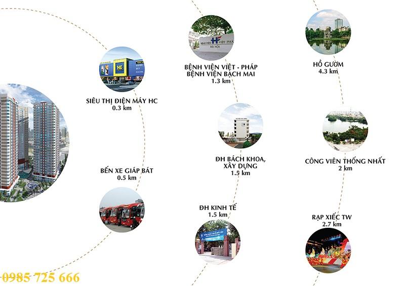 Vị trí dự án Imperia Plaza 360 Giải Phóng