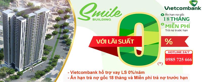 Chính sách vay vốn dự án Trung Yên Smile Building - Nguyễn Cảnh Dị