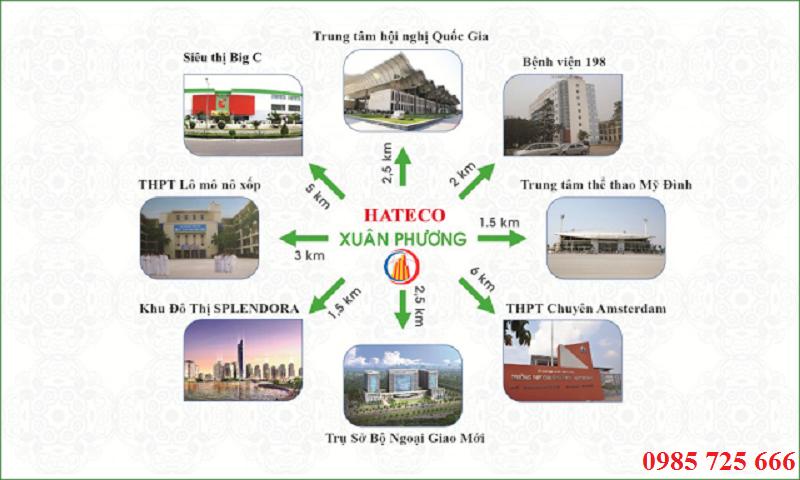 Kết nối tiện ích dự án Hateco Xuân Phương