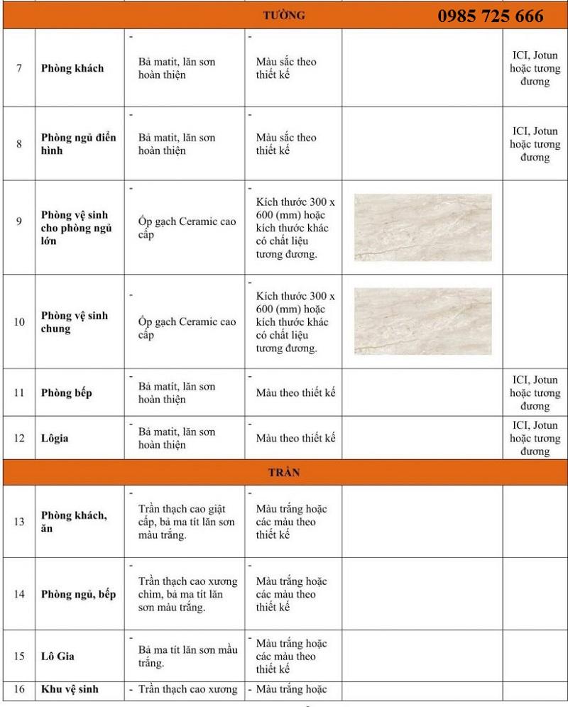 Vật liệu hoàn thiện nội thất dự án Hateco Xuân Phương 2