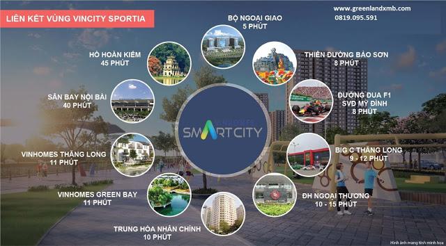 Kết nối dự án Vinhomes Smart City Tây Mỗ - Đại Mỗ