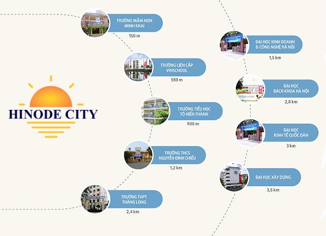 Liên kết vùng Hinode City 210 Minh Khai