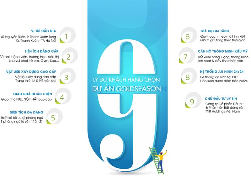Lí do khách hàng chọn dự án Gold Season 47 Nguyễn Tuân