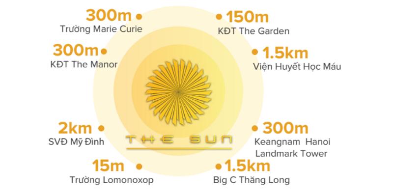 Liên kết vùng chung cư The Sun Mễ Trì