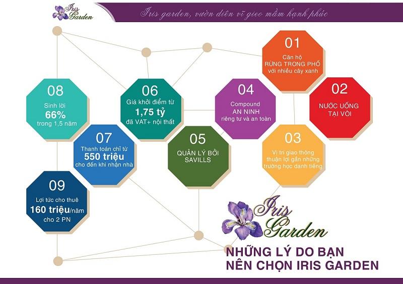 9 lí do nên chọn chung cư Iris Garden Mỹ Đình