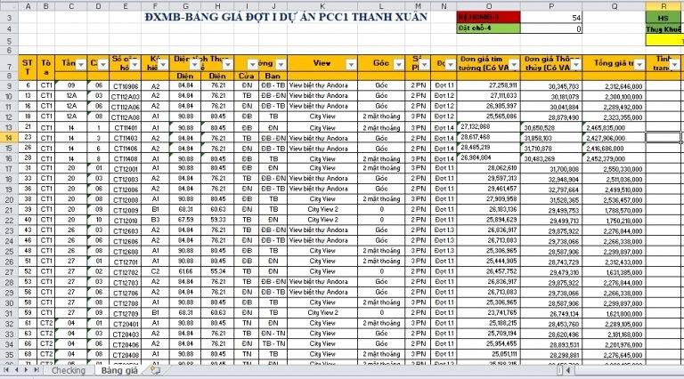 Bảng giá dự án PCC1 Thanh Xuân - 44 Triều Khúc