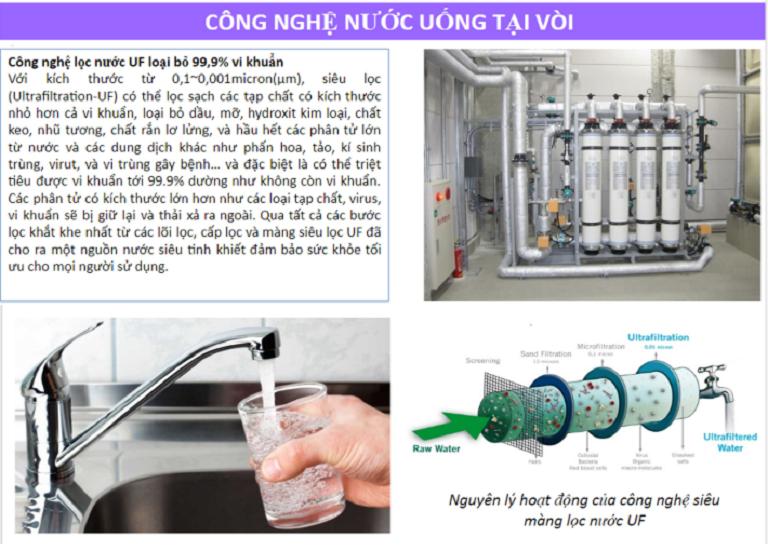 Công nghệ nước uống tại vòi Vimefulland