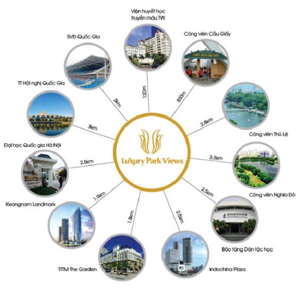 Kết nối chung cư Luxury Park View Cầu Giấy