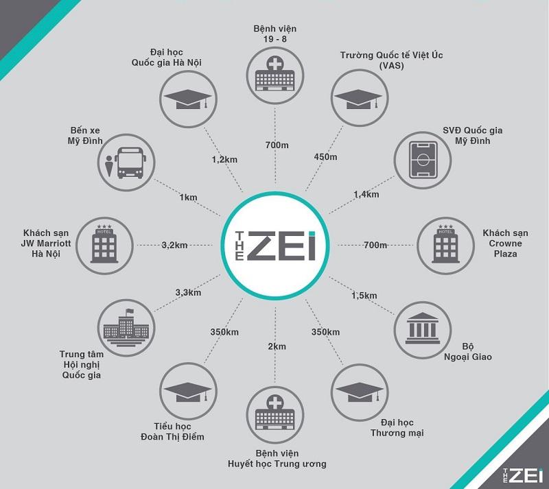 Kết nối chung cư The ZEI 8 Lê Đức Thọ