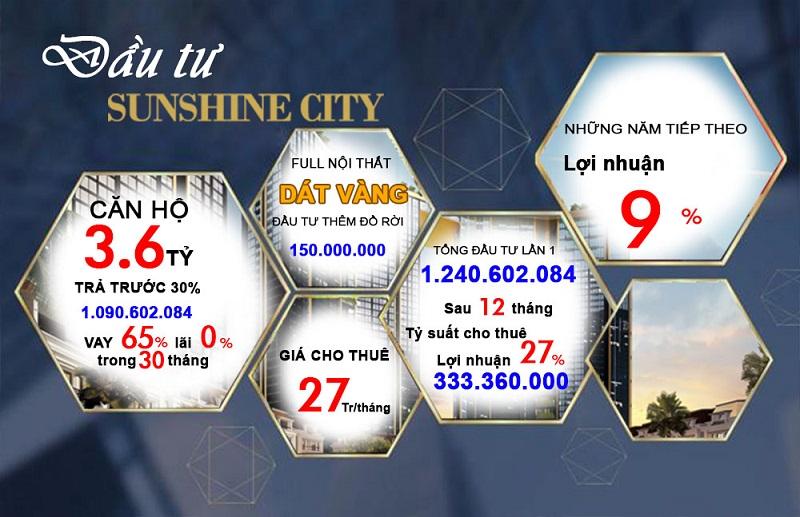 Đầu tư dự án Sunshine City Tây Hồ