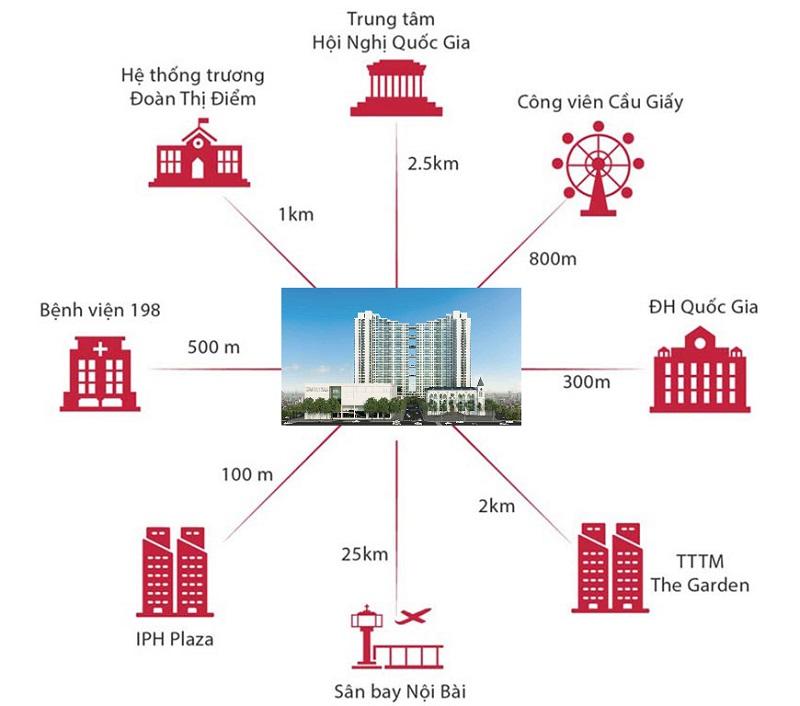 Kết nối Mipec 122 Xuân Thủy Plaza - Cầu Giấy