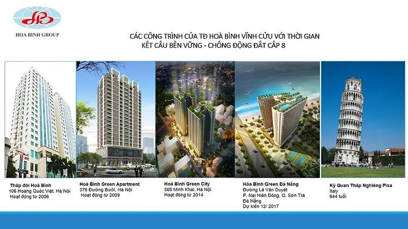 Chủ đầu tư dự án B7 Giảng Võ - Golden Lake Hòa Bình