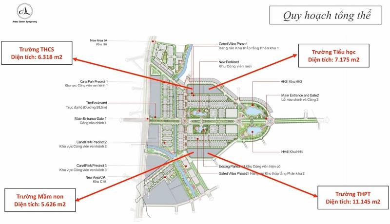 Quy hoạch trường học dự án An Lạc Green Symphony Vân Canh