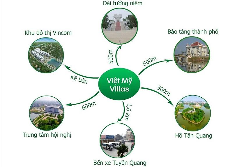 Kết nối dự án khu đô thị Hoàng Gia Việt Mỹ Tuyên Quang