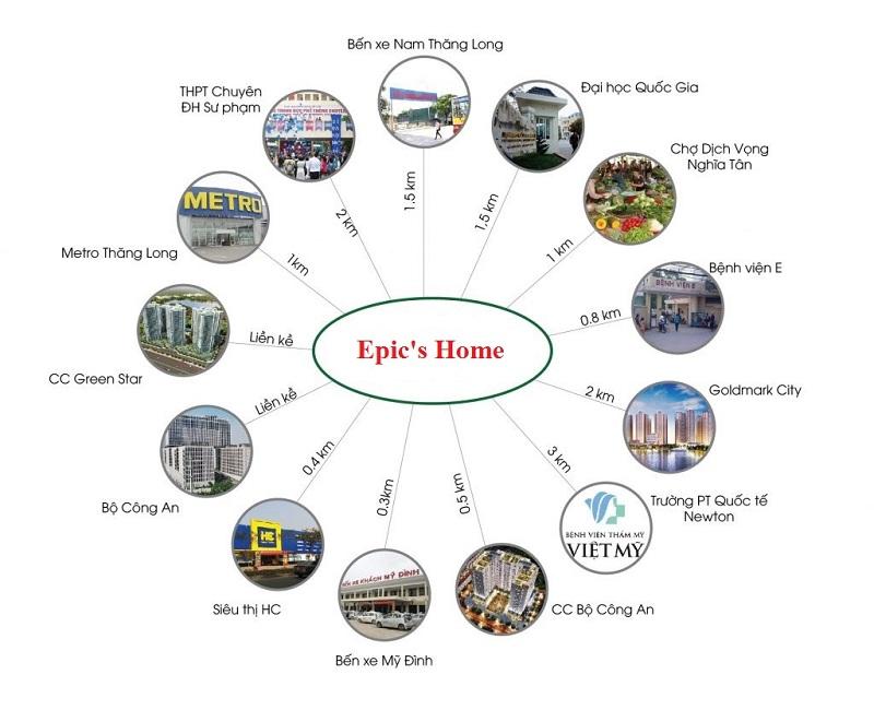 Kết nối Epic Home Bộ Công An - 43 Phạm Văn Đồng