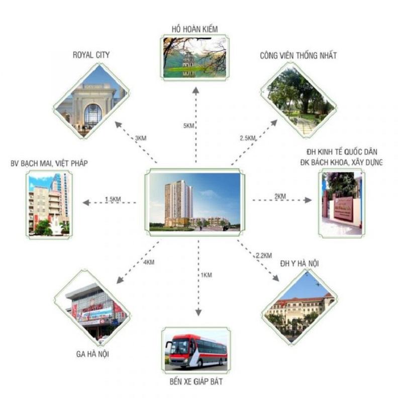 Kết nối dự án T&T DC Complex 120 Định Công