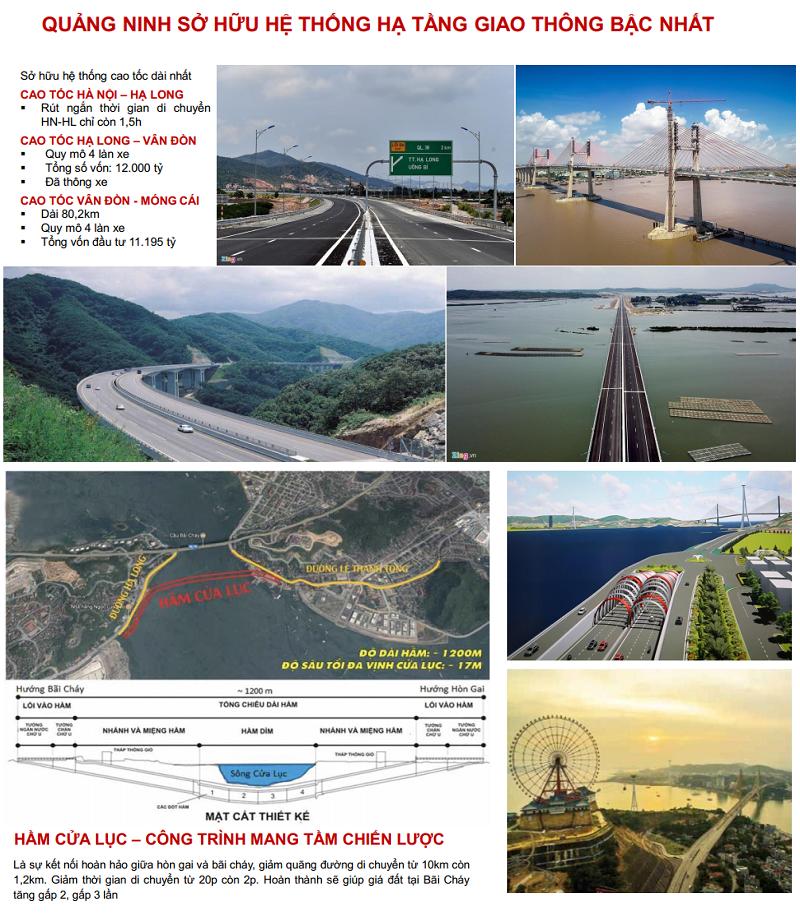 Tiềm năng 2 bất động sản Hạ Long - Quảng Ninh