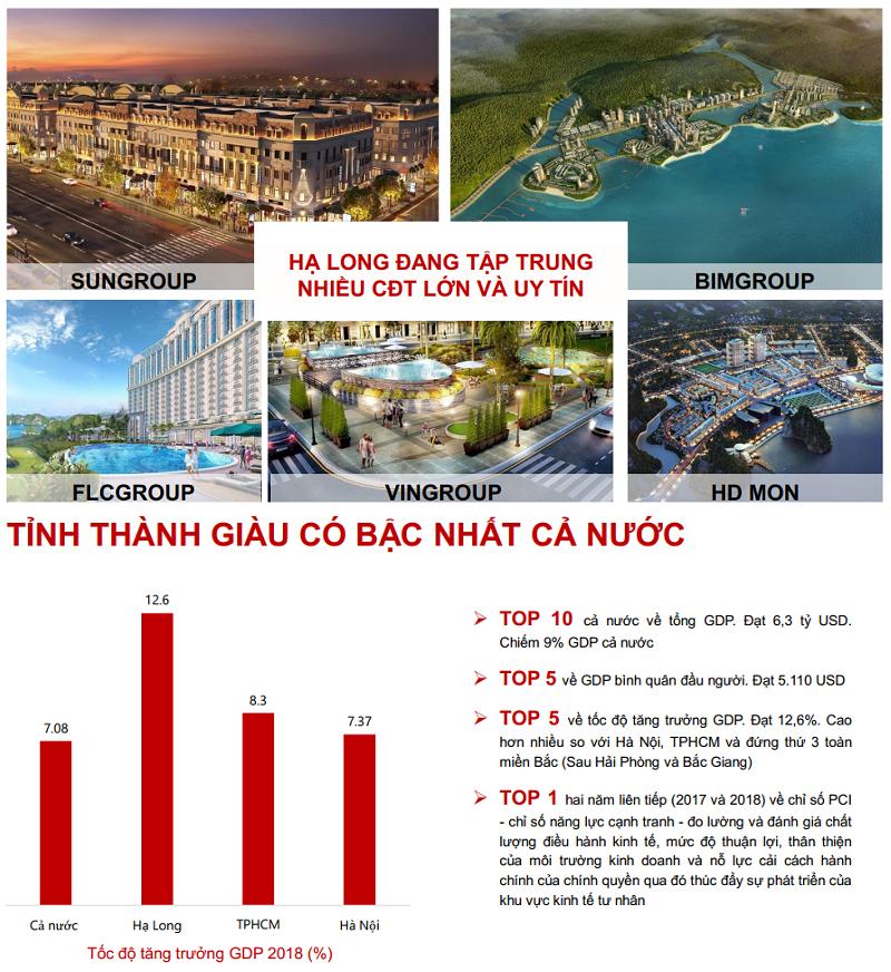 Tiềm năng 3 bất động sản Hạ Long - Quảng Ninh