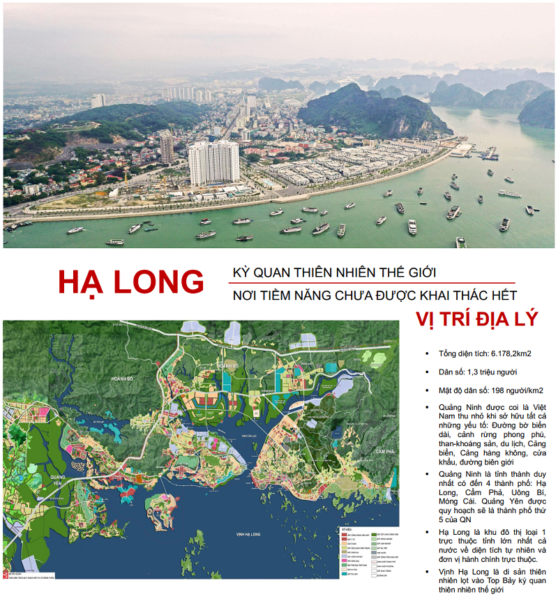 Tiềm năng bất động sản Hạ Long - Quảng Ninh