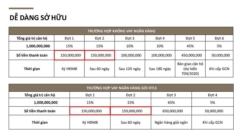 Chính sách hỗ trợ khách hàng dự án Citadines Hạ Long - Quảng Ninh