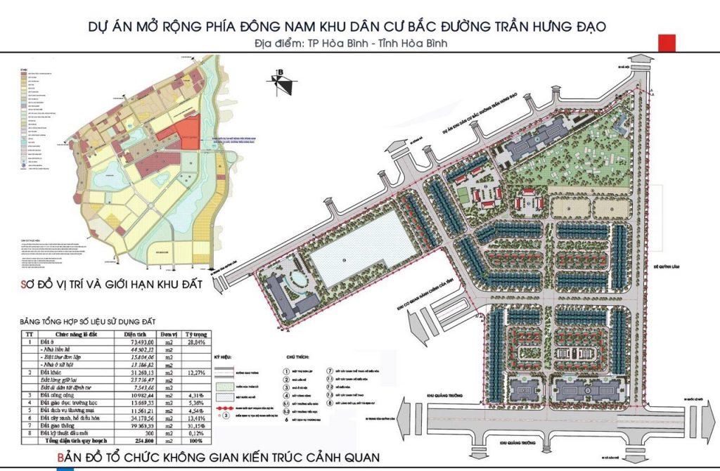 Quy hoạch dự án Hòa Bình New City (Sudico Bắc Trần Hưng Đạo)