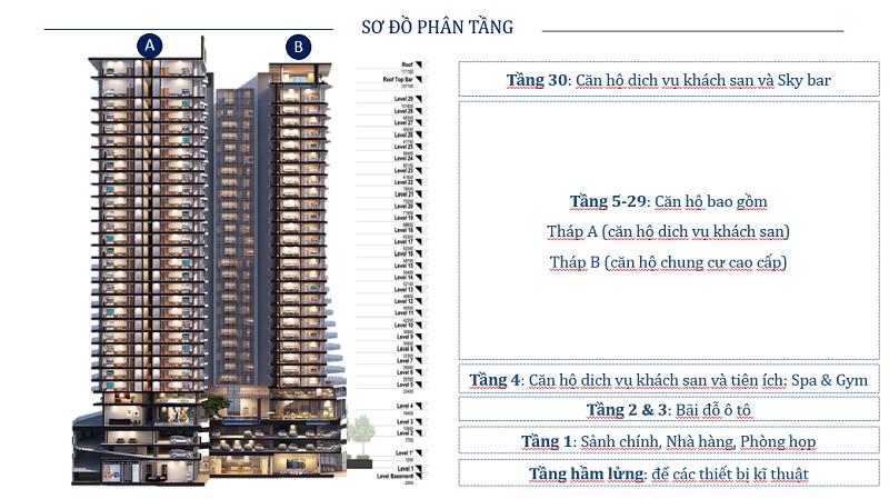 Quy mô dự án Citadines Hạ Long - Quảng Ninh