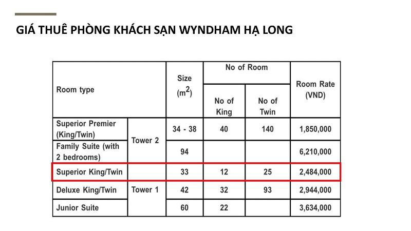 Tiềm năng 3 dự án Citadines Hạ Long - Quảng Ninh