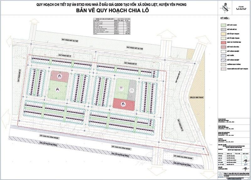 Bản vẽ quy hoạch dự án Dũng Liệt Green City Yên Phong - Bắc Ninh