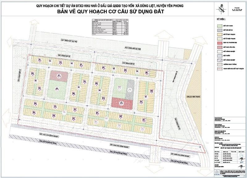 Bản vẽ quy hoạch cơ cấu sử dụng đất dự án Dũng Liệt Green City Yên Phong - Bắc Ninh