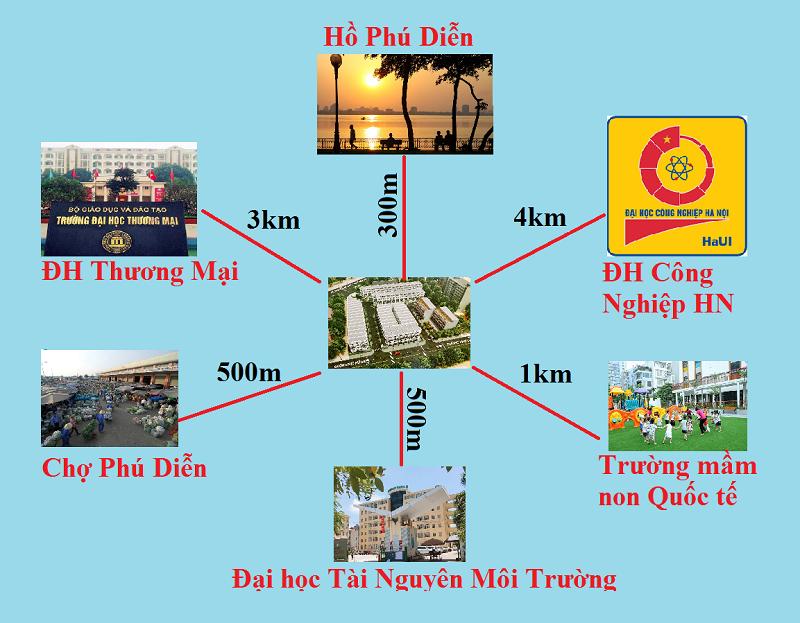 Kết nối dự án Liền kề Phú Diễn Vinadic