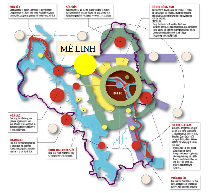 Kết nối tiềm năng huyện Mê Linh 2020