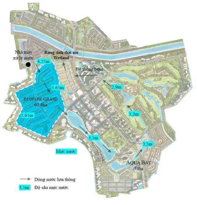 Nước tuần hoàn trong khu đô thị Ecopark