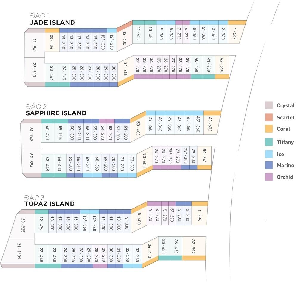 Quy hoạch 3 khu biệt thự đảo Ecopark Grand The Island