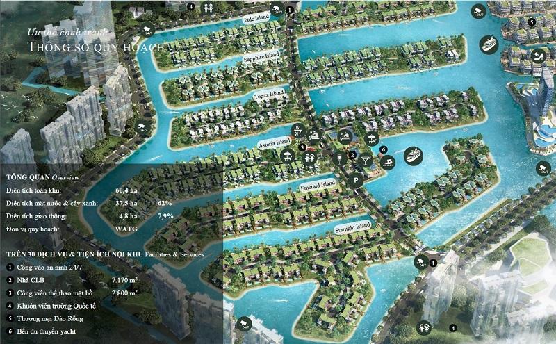 Quy hoạch tổng quan khu biệt thự đảo Ecopark Grand The Island