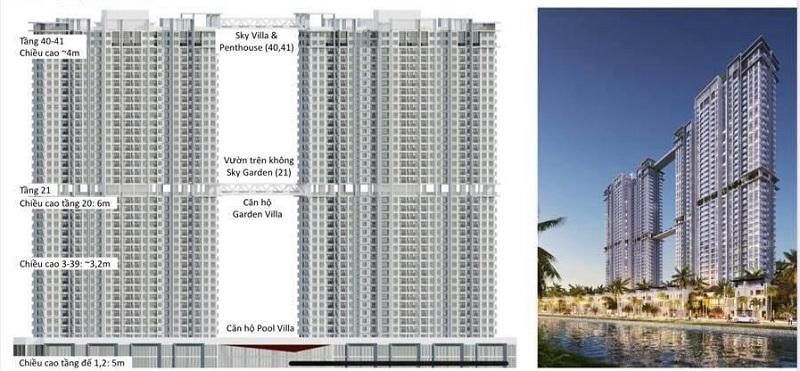 Cơ cấu căn hộ đặc biệt Sky Oasis KDT Ecopark