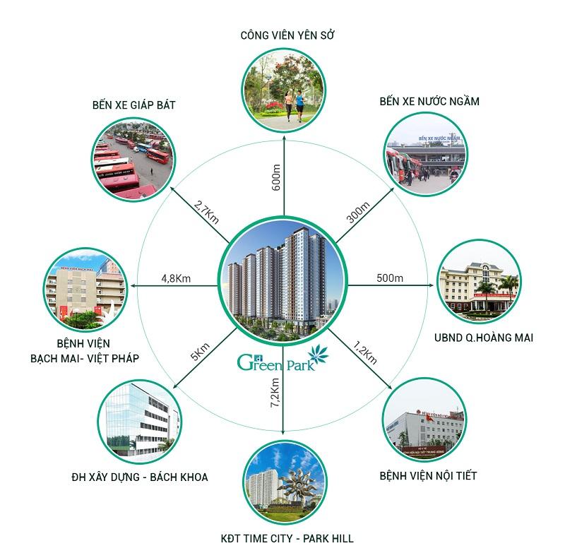 Kết nối dự án Phương Đông Green Park số 01 Trần Thủ Độ