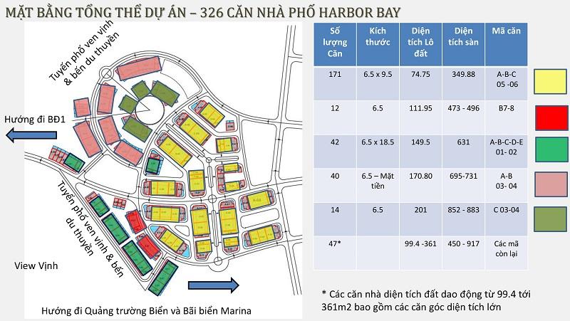 Mặt bằng dự án Harbor Bay Hạ Long