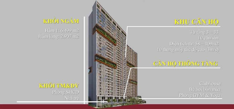 Bố trí cấu trúc dự án chung cư Anland LakeView Dương Nội